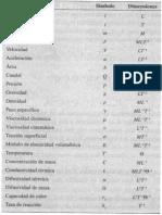 Unidades Analisis Dimensional[1]