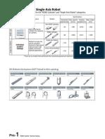 IAI 01 RC General CJ0203-2A Pre1-54 Intro