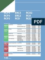 IAI 03_RC_General_CJ0203-2A_P145-300_Rod