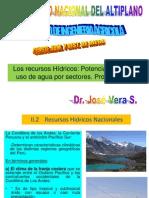 2. Recursos Hidricos Nacionales