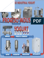 Proceso Yogurt m