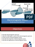 1.7 Electromagnetic Waves