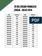 Histórico Del Dólar Paralelo Venezuela - Julio 2014
