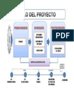 CICLO DEL PROYECTO.docx