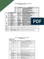 00810 20140728 Plan Savjetovanja Predmetna Nastava Os i Ss