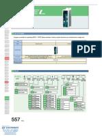 IAI PSEL Controller Specsheet