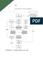 A Comprehensive Credit Assessment