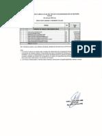 Adjunto 8 Sumario Obras Complementarias Firma Civil