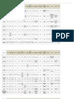 Tabla Comparativa de Sistemas de Monitorización de Redes