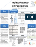 Peptide Concentration Assays