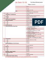 Distribución de Clases Enero 2016