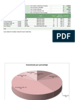 Analisis de Precios de Mercado Cercado de Lima