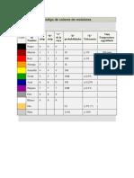 Colores de Resistores Calculadora