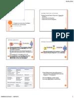 Farmacologia Del Sistema Nervioso Autonomo - Unitepc Verano 2014