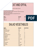 Carb Count - Sheet2