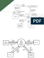 Sample Data Flow Diagram