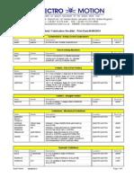 Sheet Metal Fabrication Stock List