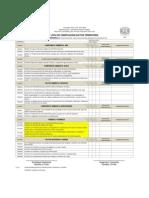 Lista de Verificación Ductos Terrestres (Construcción)