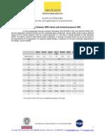 Gaflon Tech Info 201213-Rev0