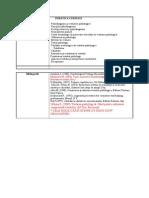 Bazele Teoretice Ale Evaluării Psihice -Tematică Și Bibliografie