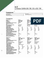 Weber DARA 28-36,32 и 32-36