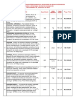 Agricultura Familiar 2014 - Preço Médio
