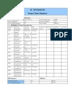 华为项目管理10大模板(可直接套用_非常实用)