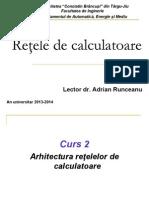 Retele_Calculatoare
