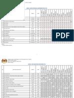 Kelepasan Am 2014 - Malaysia