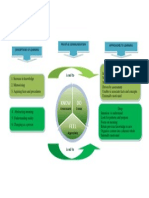 My Conceptual Framework
