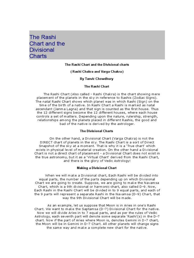 Rashi & Divisional Charts, Nakshatras | Astrological Sign