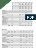Cash Flow Realisasi Harian Per Juni 2012