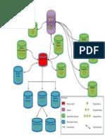 NET MAP Stakeholder