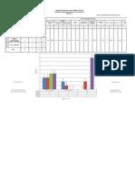 Resumen Proyectos en Zonas, Semana (28-07)-(03-08)-2014 - Copia