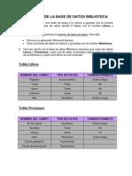Práctica 4 Base Datos Biblioteca