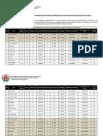 Nota de Esclarecimento - Alteracao Cronograma Geral de Nomeacao - Concurso Agente Penitenciario 07_08 (1)