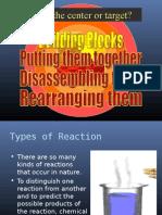 esnipstypes of reaction ppt