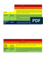 Analisis Comparativo de Los Arts. 176-186 Del DS. 014-2001 y El Proyecto de Reglamento de La Ley 29763