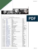 CulturaGeneral.net - Literatura Clasica.pdf
