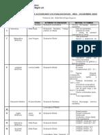 Organización mensual de actividades 2009-diciembre