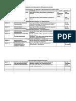 Cronograma Del Entrenamiento de Habilidades Sociales Psicoterapia (1)