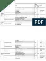 Planeación de Asignatura Físico Química de Materiales