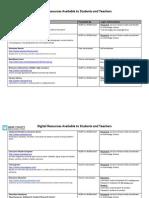 2014digitalresources
