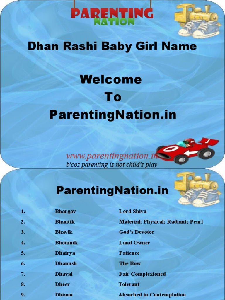 Indian rashi names