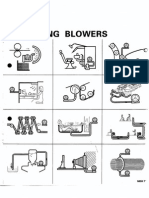 Air Ring Blower Applications