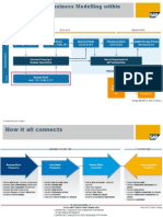 Business Modelling and Processes_Guide