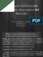 Derecho penal_Otras Ramas del Derecho.pptx