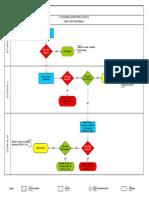 1 - Fluxograma Laboratorial da Sifilis - Teste 1 - Nao treponemico.pdf