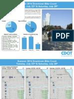 Summer 2014 Quartely Bike Count PDF