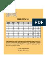Rebar Dimensions Table